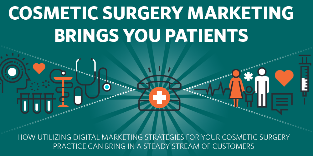 Cosmetic Surgery Marketing Brings you Patients