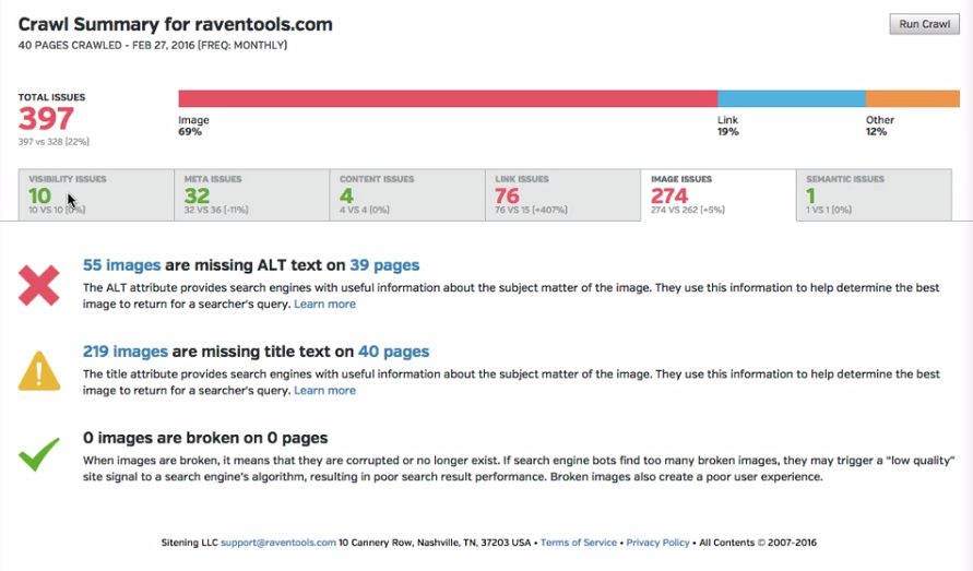 RavenTools - Crawl Report for Website Audits