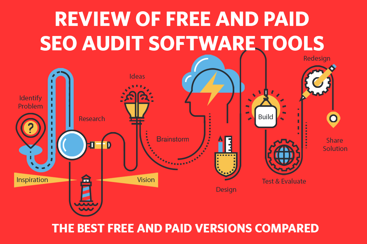 Review of Free and Paid SEO Audit Software Tools