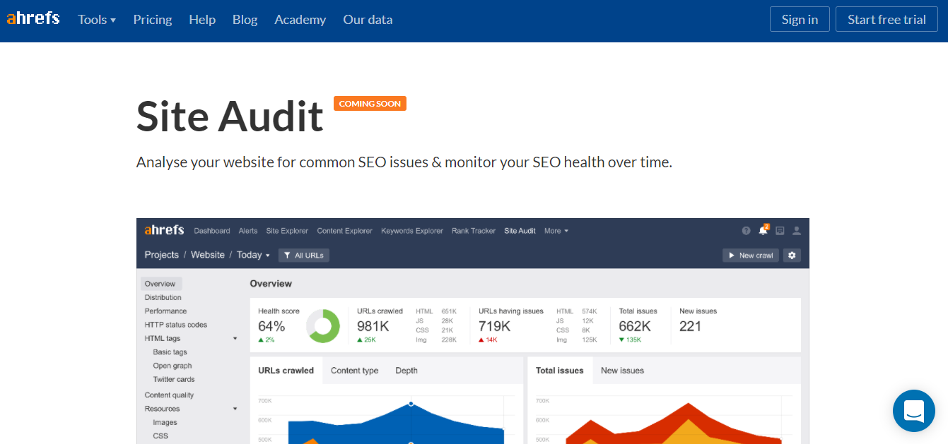 ahrefs Site Audit