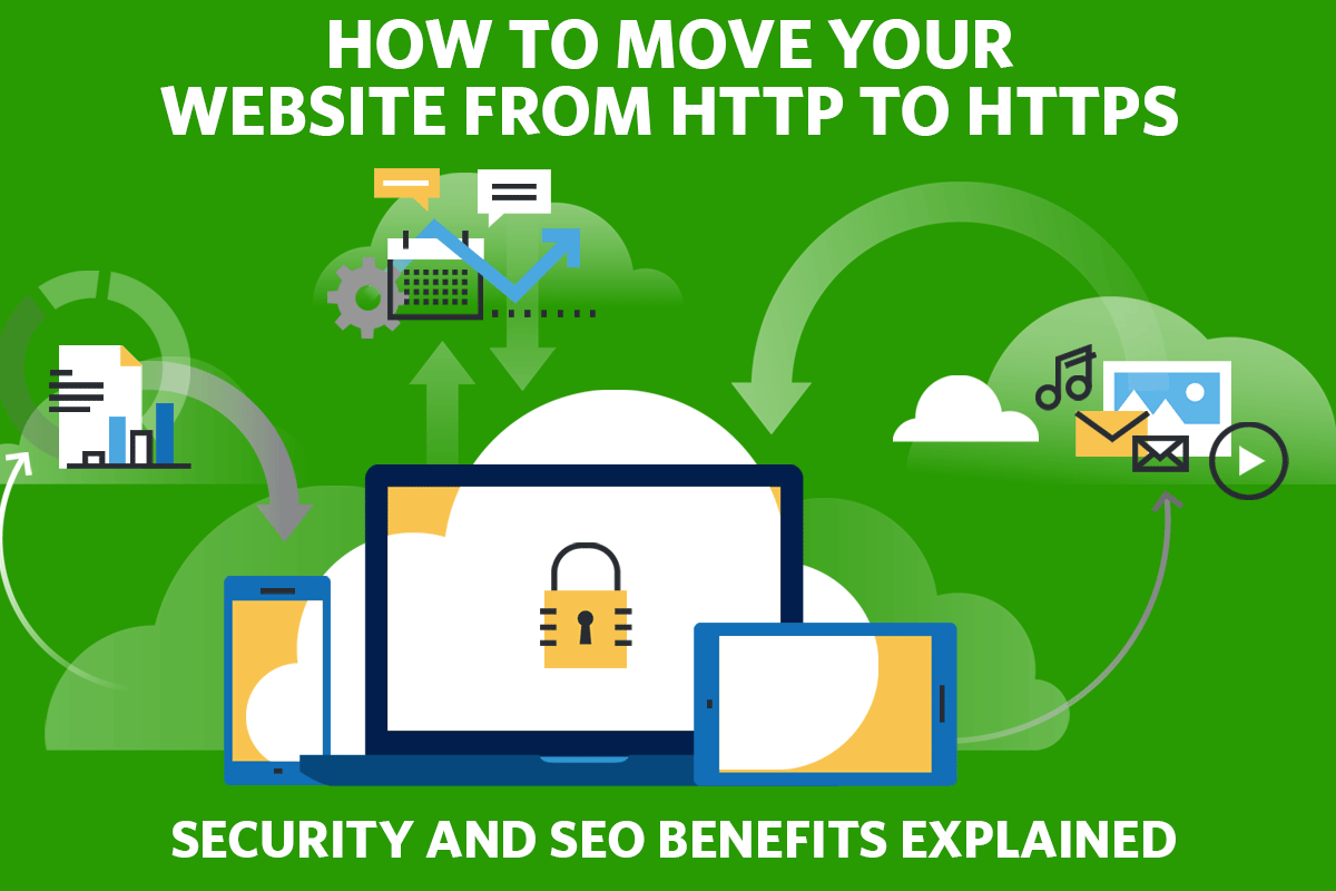 How to Move Your Website from HTTP to HTTPS - Security annd SEO Benefits Explained