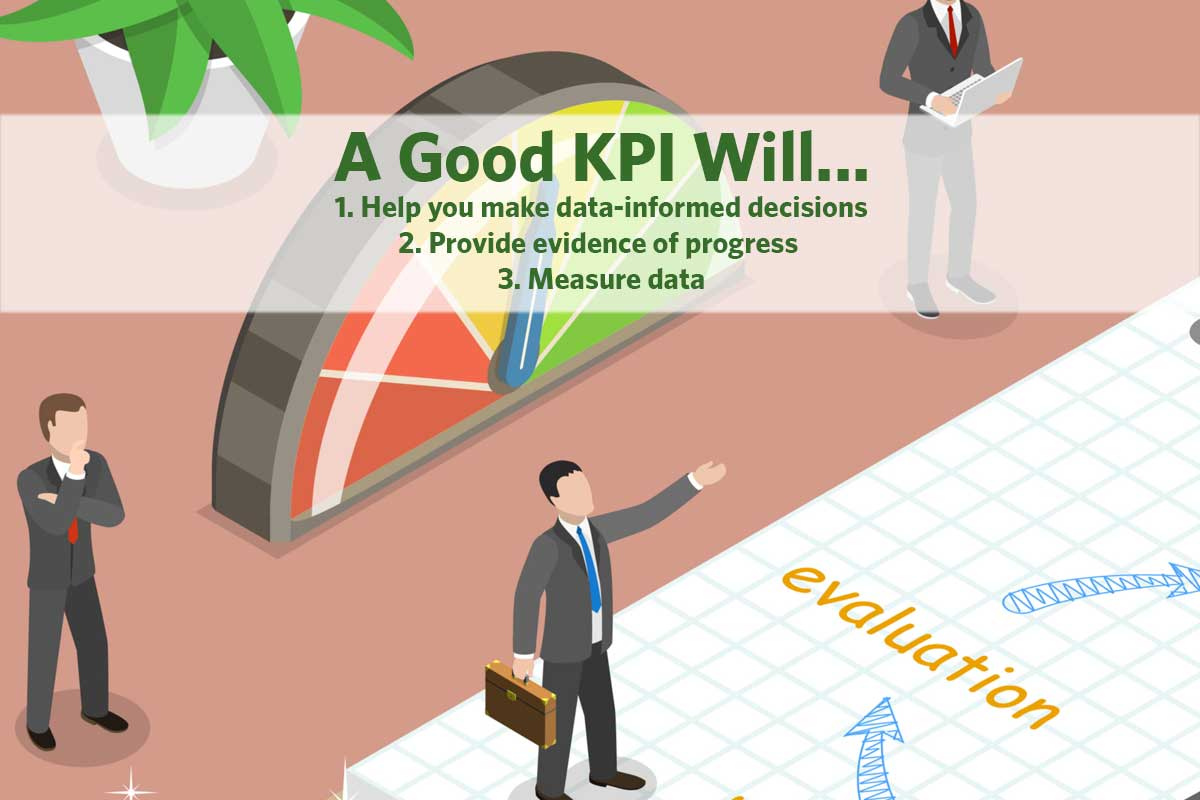 KPIs - How they Help