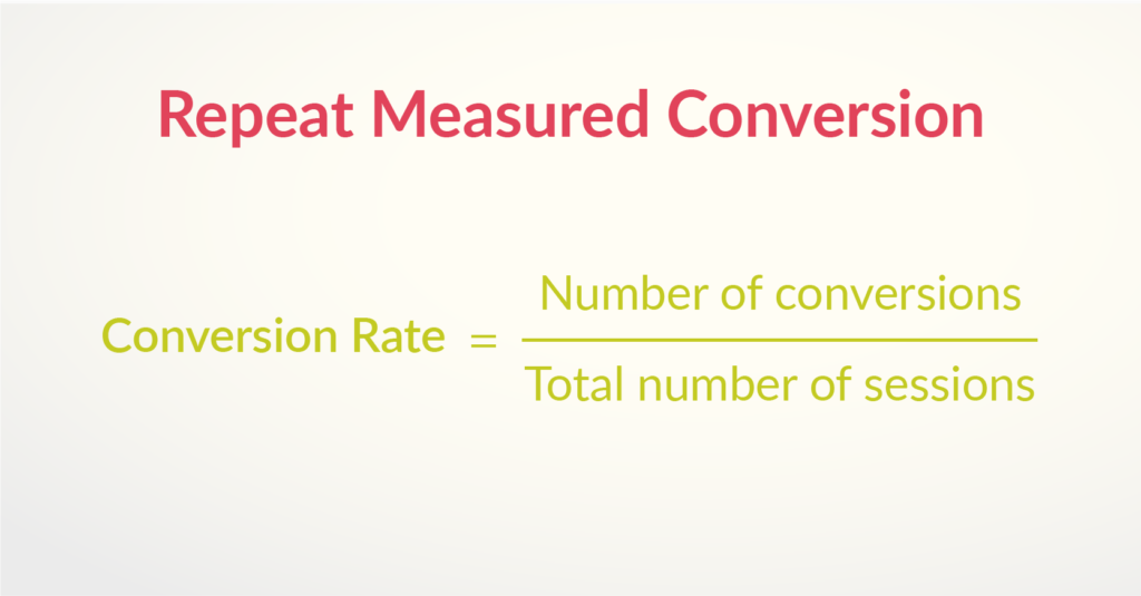 Repeat Conversions Formula